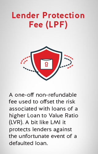 A shield icon illustrating fee that protect lender from unfortunate event
