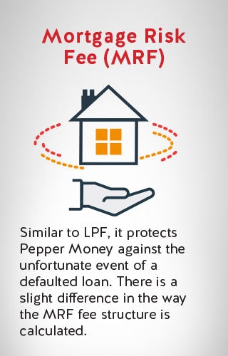 A house icon illustrating fee to protect lender from unfortunate events