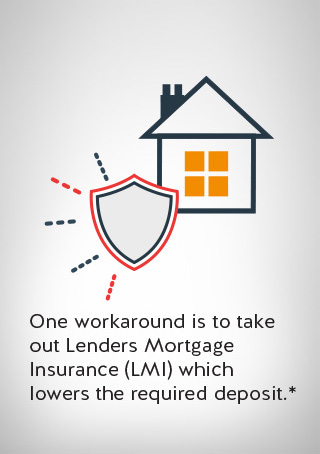 lenders mortgage insurance shield