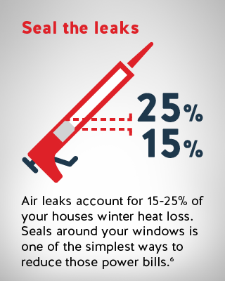 Seal the leaks