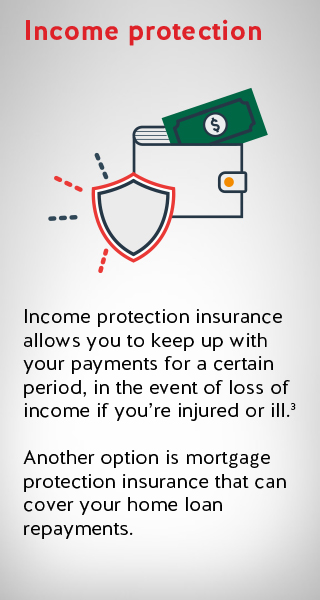 an image illustrating income protection insurance in the event of loss of income