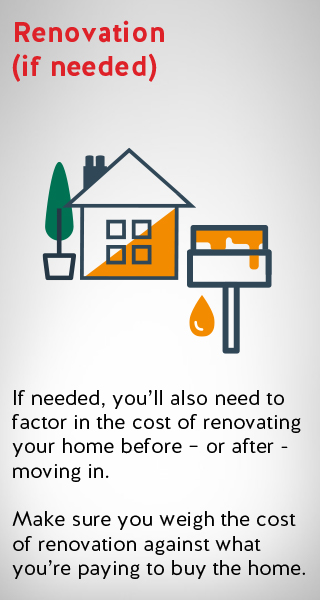 an image illustrating costs related to renovation if needed