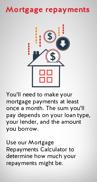an image illustrating your monthly mortgage repayments